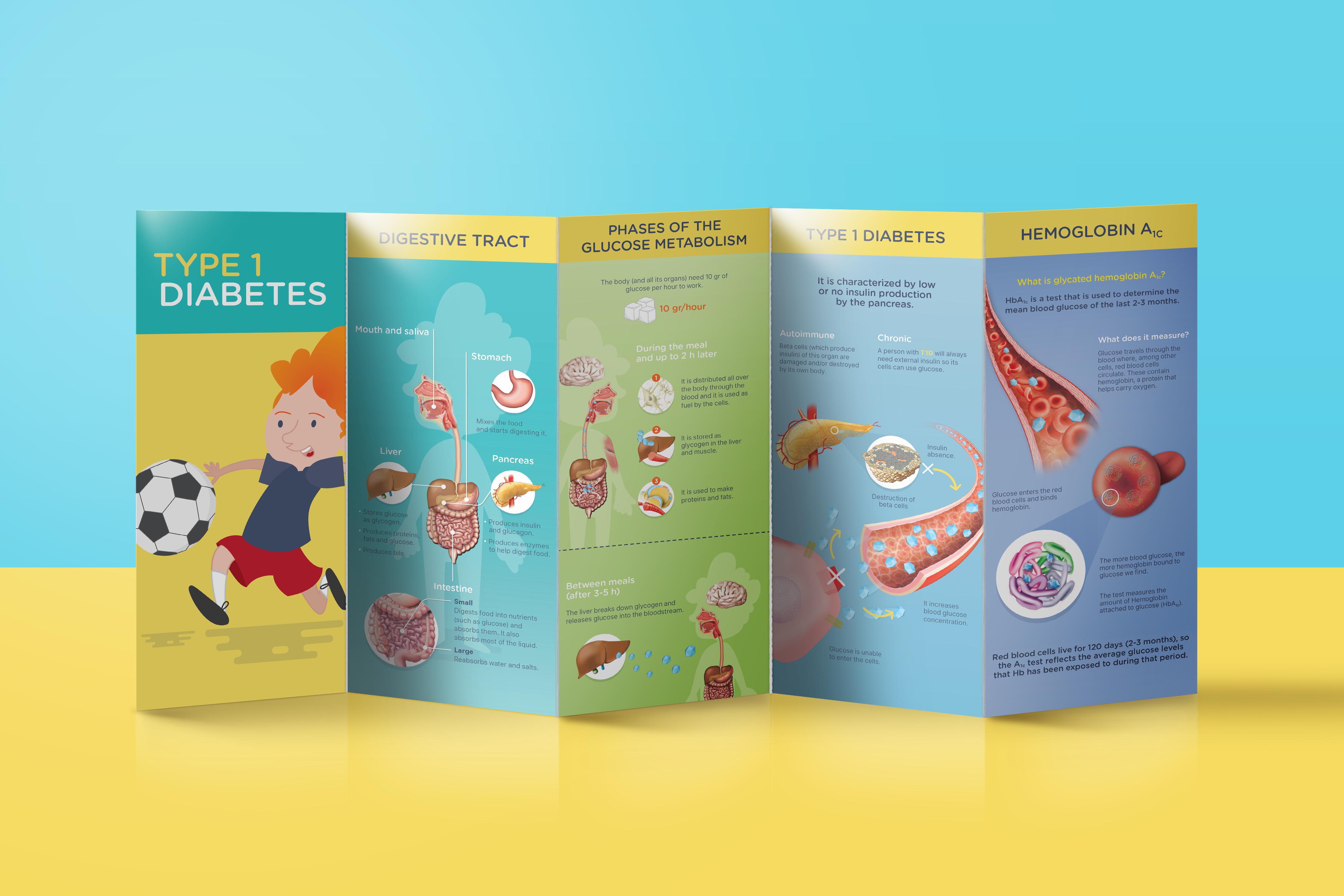 Foldout_brochures